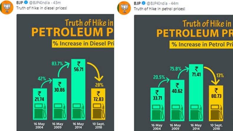 Petrol,diesel,bharat bandh,fuel price,rising fuel price,infographics,NDA,Twitter,BJP Twitter,fuel prices,UPA,NDA,Congress,BJP,PM Modi,national news,latest news